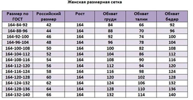 Сетка Размеров Женских Платьев